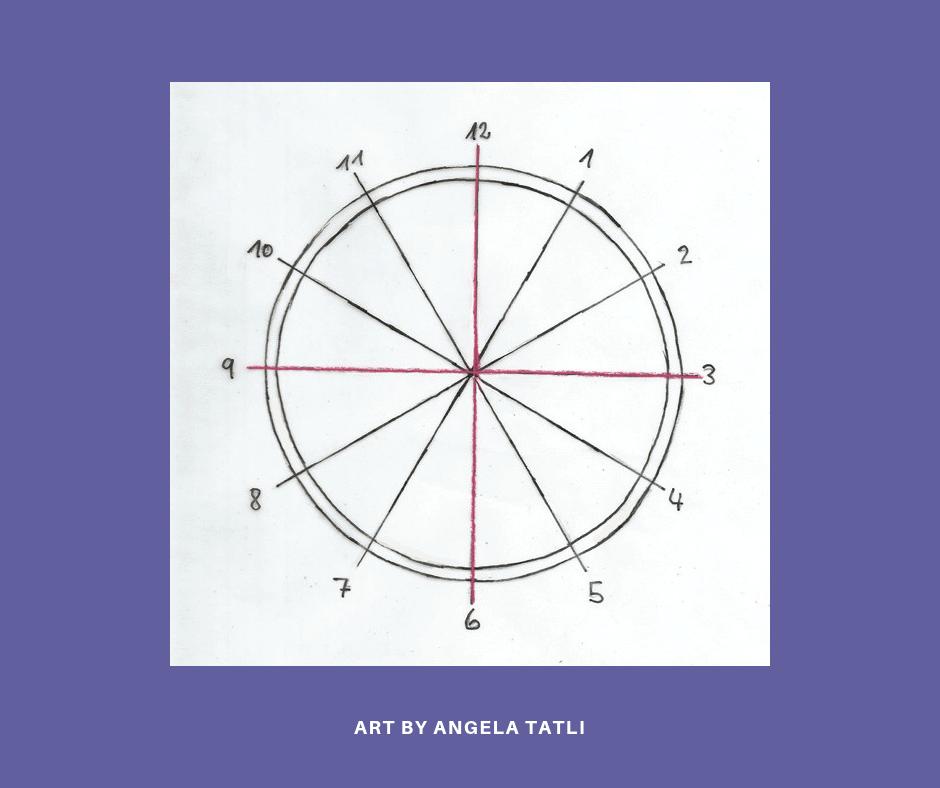 Systemzeichnen mit Linien©Angela Tatli